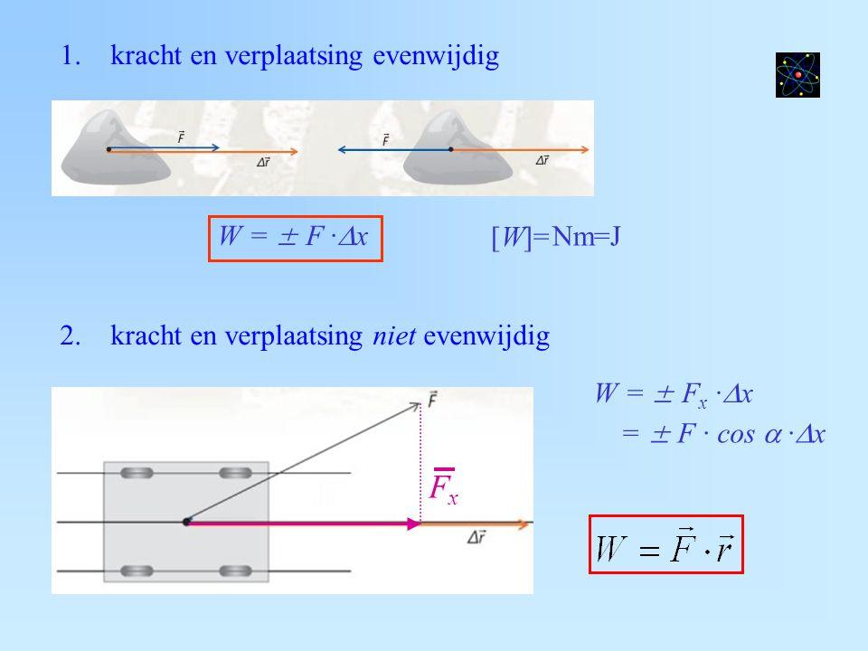 Fx 1. kracht en verplaatsing evenwijdig W = ± F ∙Dx [W]= Nm=J
